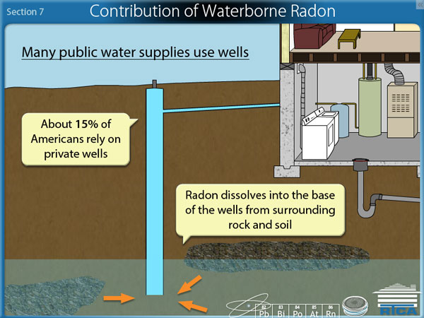 Section 7: Radon in Water